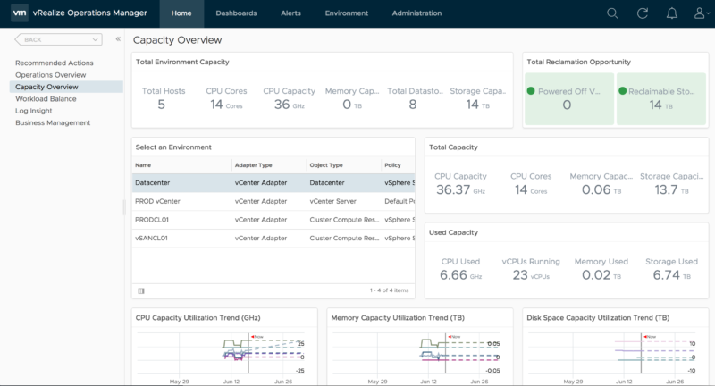 vRealize Operations v6 6 is now available! – @RVAVMWARE